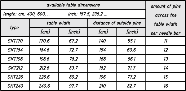 SKT-table - widths and pin distance